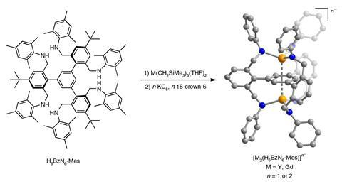 An image showing the synthesis and structure of [M2(BzN6-Mes)]n− complexes