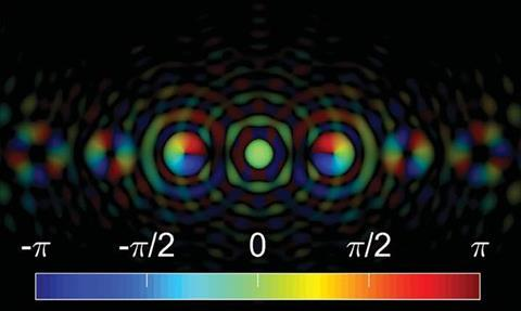 An image of a series of psychedelic, rainbow-coloured concentring rings